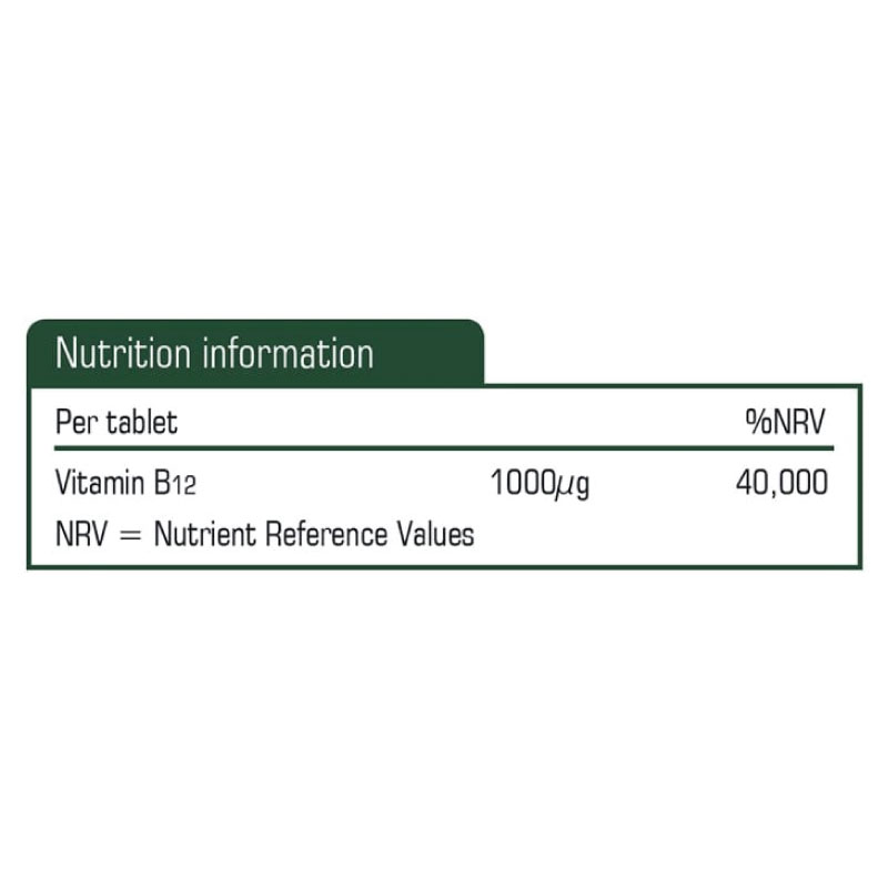 B12 Nutrition Information
