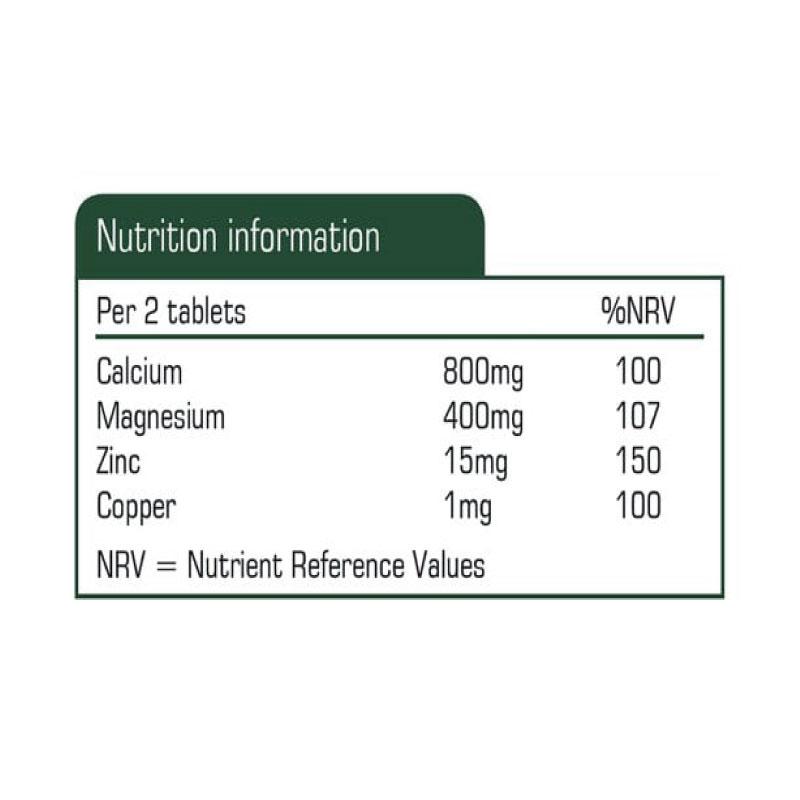 Calcium,Magnesium and Zinc