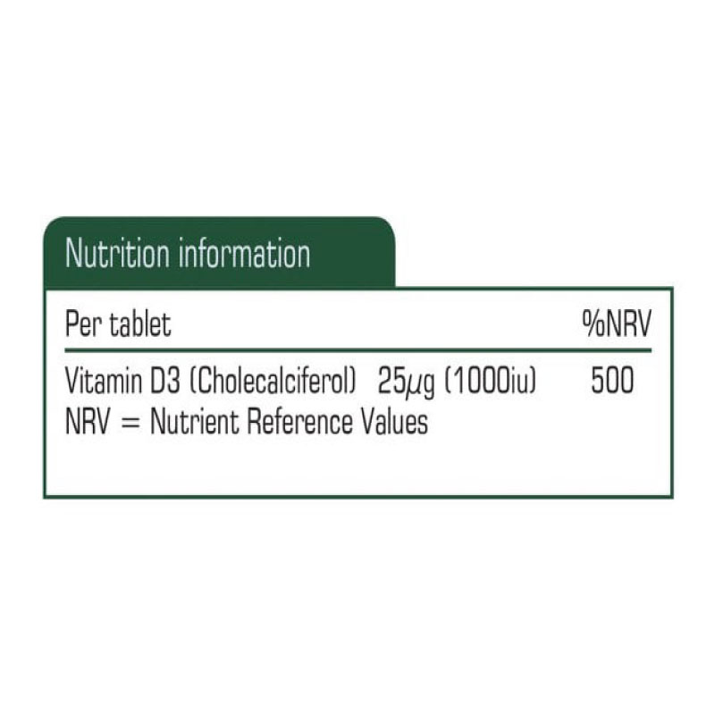 D3 1000IU Product Information