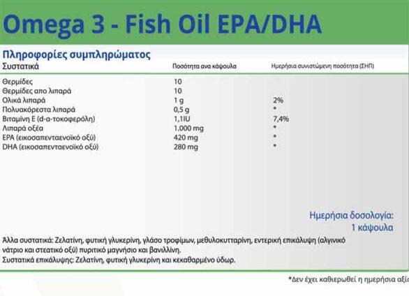 Natural Vitamins Ωμέγα 3 Fish Oil 1000mg Διπλής Μοριακής Απόσταξης 60 Κάψουλες