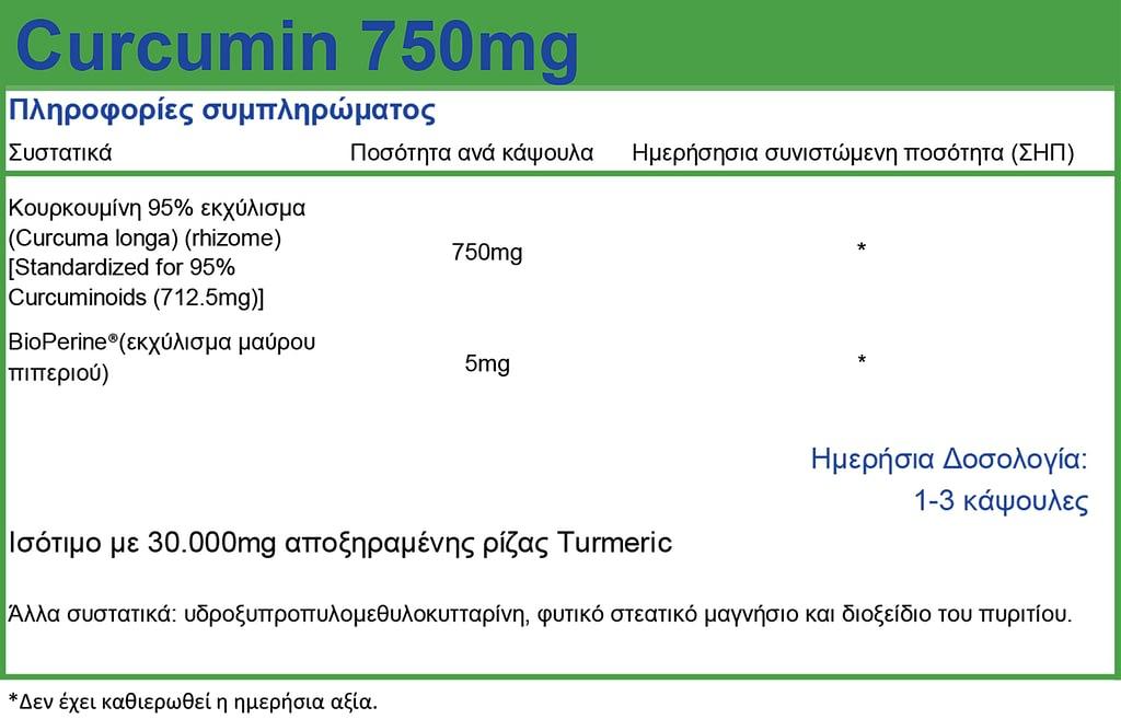 curcumin ingredients